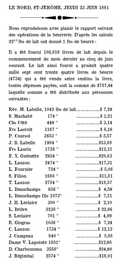 Image of a newspaper article. It is a report of profits from the Saint-Jérôme co-operative butter factory in 1881. The table lists the name of the milk supplier, the quantity provided, and the corresponding amount of money.