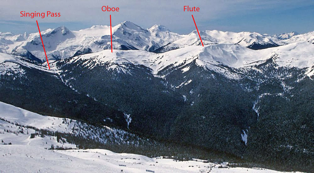 Winter photo taken from the Spearhead showing Singing Pass, Oboe, and Flute in the distance.
