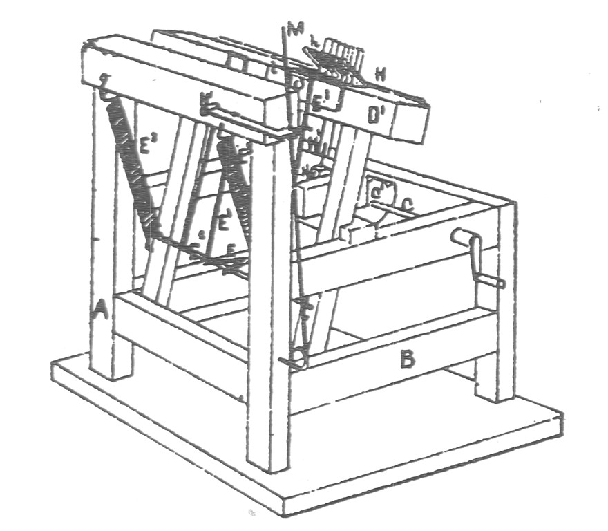 Black and white image of a drawing of a loom, demonstrating its mode of operation. The loom stands on a base and letters label the different parts.