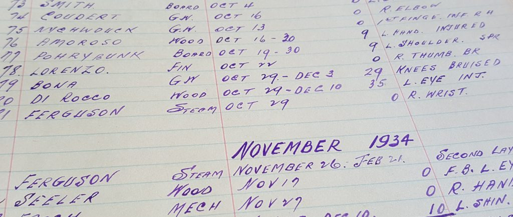 Blue handwritten text on white ruled paper. The text is a numbered list of names, dates and accidents that took place at the paper mill.