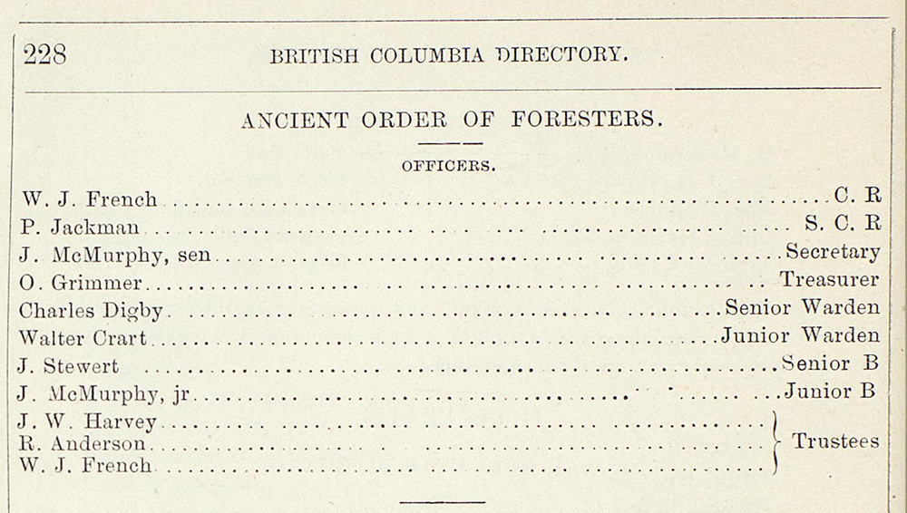 A document with black printed text that lists the 1883 officers of the Ancient Order of Foresters. P. Jackman is listed as S. C. R. or Sub Chief Ranger.