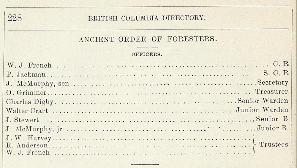 Un document portant du texte imprimé qui nomme les officiers de l'Ancient Order of Foresters (AOF) de 1882-1883. P. Jackman y est classé « S. C. R. », abréviation de « Sub Chief Ranger ».