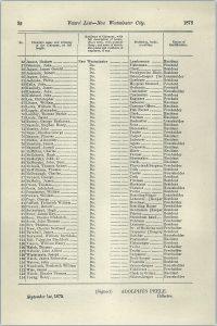Une liste électorale de la ville de New Westminster datant de 1876. Sur cette liste sont consignés le nom des électeurs, leur ville de résidence, leur profession et la nature de leurs qualifications. Philip Jackman y est désigné comme jardinier et résident de la ville de New Westminster.