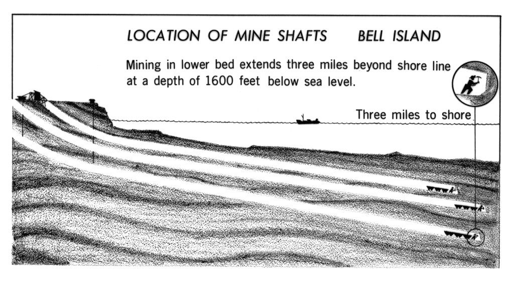 drawing of Bell Island iron mine shafts extend miles under the Atlantic Ocean